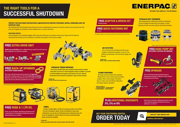 Enerpac Shutdown Promotion